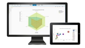 SSBI met Business Objects Lumira