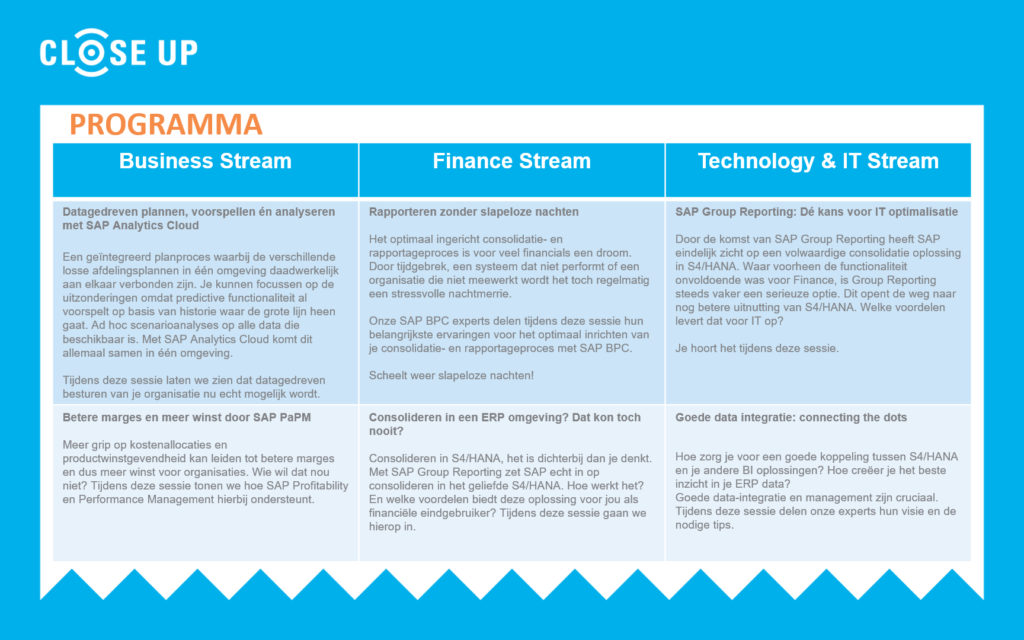 SAP close up programma